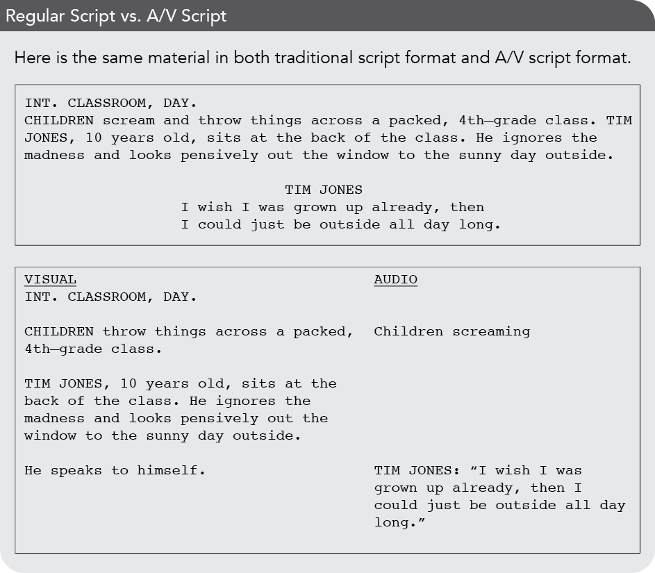 book-diagram-script-regular-vs-av